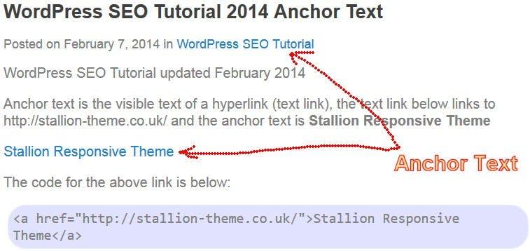 O texto âncora ajuda o Google a determinar o que a página está sendo vinculada.