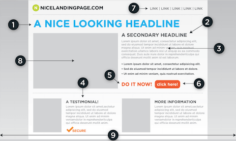 What makes a great landing page? Image: Neilpatel.com